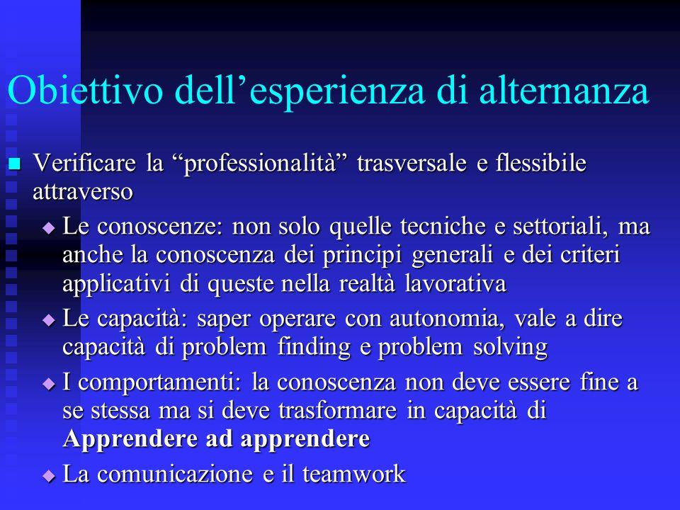 Obiettivo dellesperienza di alternanza Verificare la professionalità trasversale e flessibile attraverso Verificare la professionalità trasversale e f