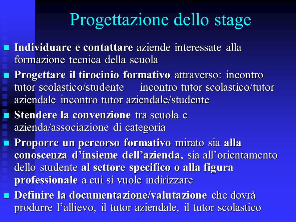 Tipologia di stage Stage di osservazione: Stage di osservazione: 1.