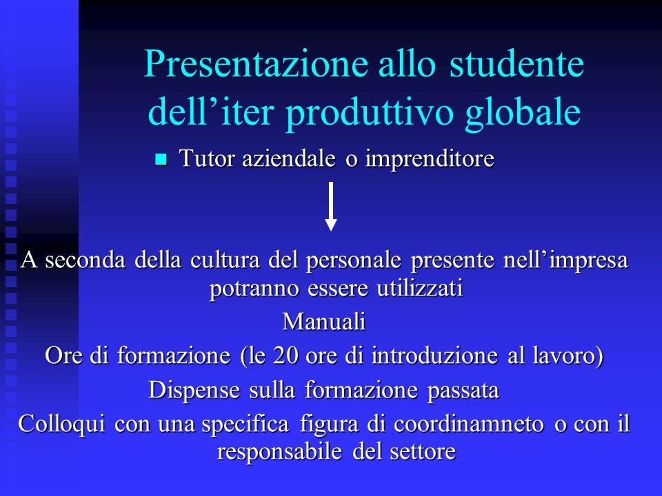 Presentazione allo studente delliter produttivo globale Tutor aziendale o imprenditore Tutor aziendale o imprenditore A seconda della cultura del pers