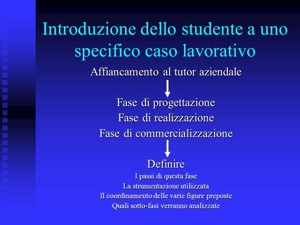 Introduzione dello studente a uno specifico caso lavorativo Affiancamento al tutor aziendale Fase di progettazione Fase di realizzazione Fase di comme
