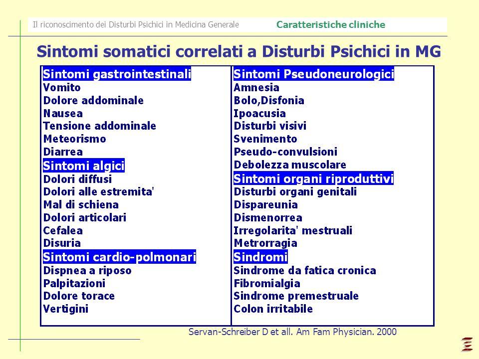 Il riconoscimento dei Disturbi Psichici in Medicina Generale Sintomi somatici correlati a Disturbi Psichici in MG Servan-Schreiber D et all. Am Fam Ph