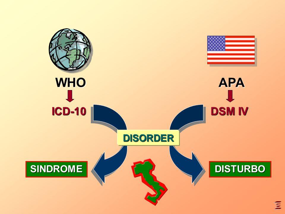 WHOAPA ICD-10 DSM IV DISORDER SINDROMEDISTURBO