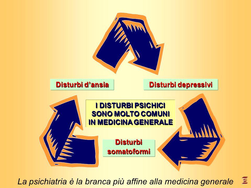 Disturbi dansia Disturbi depressivi Disturbisomatoformi I DISTURBI PSICHICI SONO MOLTO COMUNI IN MEDICINA GENERALE La psichiatria è la branca più affi