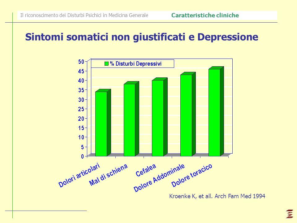 Il riconoscimento dei Disturbi Psichici in Medicina Generale Sintomi somatici non giustificati e Depressione Kroenke K, et all. Arch Fam Med 1994 Cara