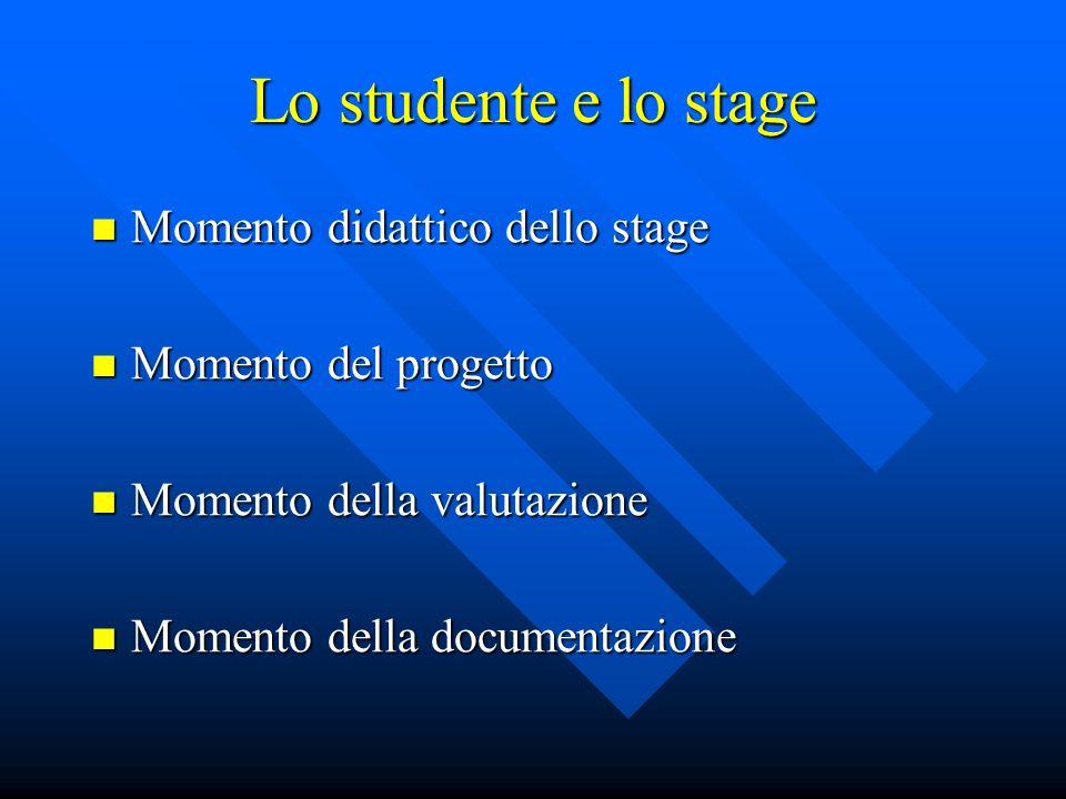 Lo studente e lo stage Momento didattico dello stage Momento didattico dello stage Momento del progetto Momento del progetto Momento della valutazione Momento della valutazione Momento della documentazione Momento della documentazione