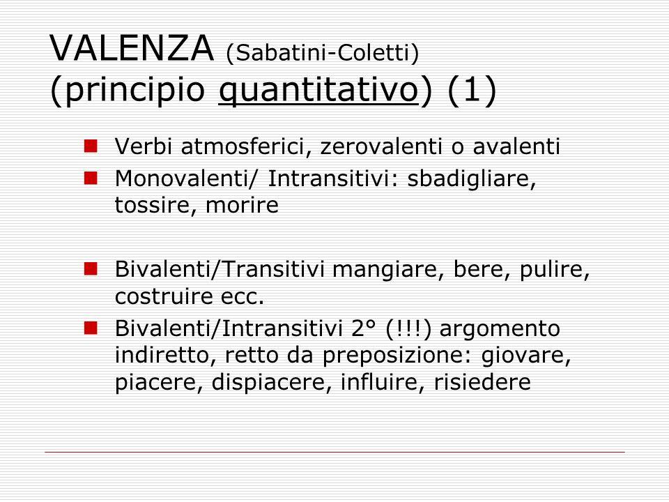 VALENZA (Sabatini-Coletti) (principio quantitativo) (1) Verbi atmosferici, zerovalenti o avalenti Monovalenti/ Intransitivi: sbadigliare, tossire, mor