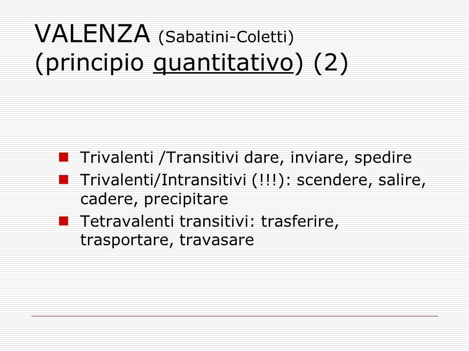 VALENZA (Sabatini-Coletti) (principio quantitativo) (2) Trivalenti /Transitivi dare, inviare, spedire Trivalenti/Intransitivi (!!!): scendere, salire,