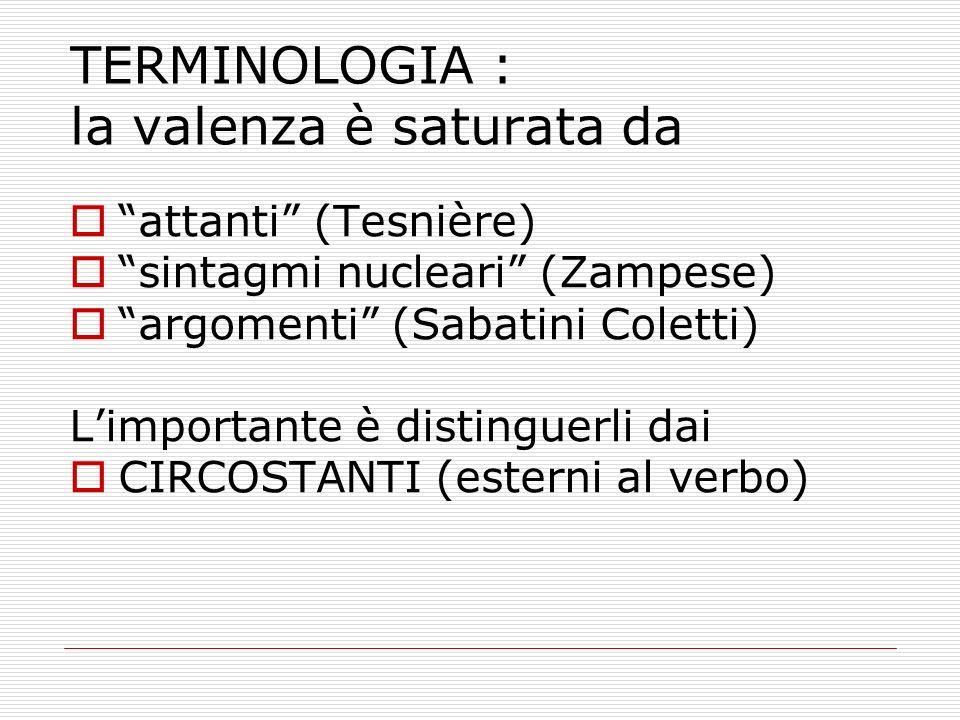 TERMINOLOGIA : la valenza è saturata da attanti (Tesnière) sintagmi nucleari (Zampese) argomenti (Sabatini Coletti) Limportante è distinguerli dai CIR