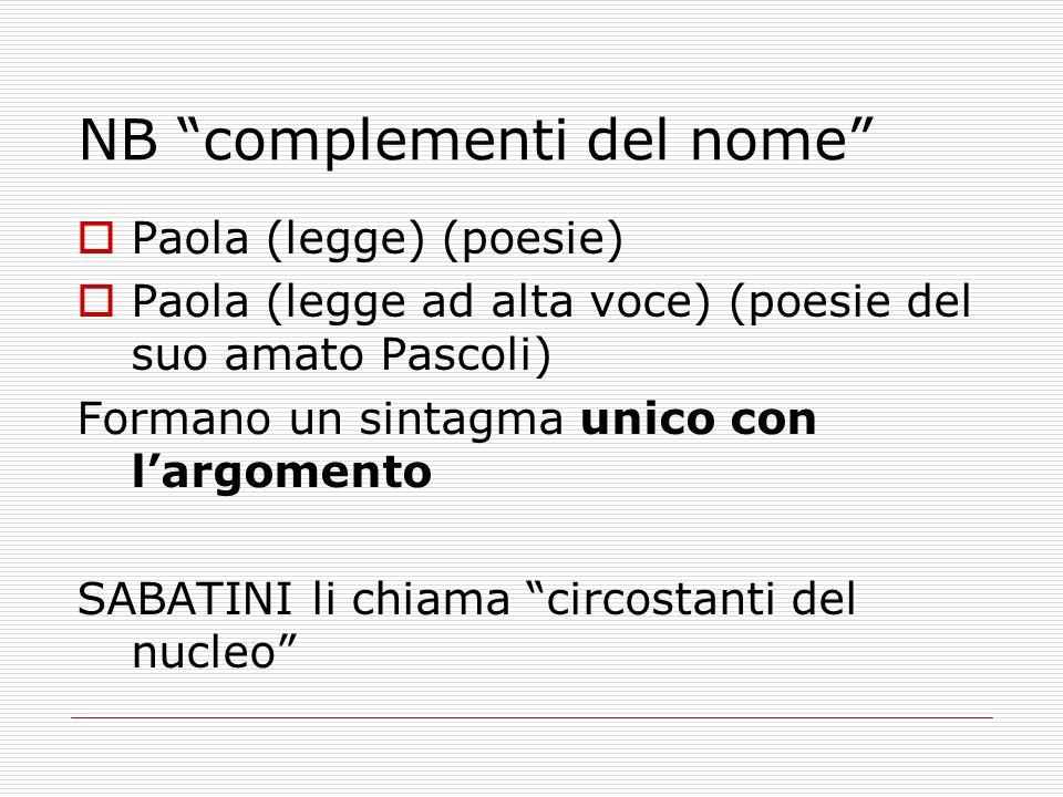 NB complementi del nome Paola (legge) (poesie) Paola (legge ad alta voce) (poesie del suo amato Pascoli) Formano un sintagma unico con largomento SABA