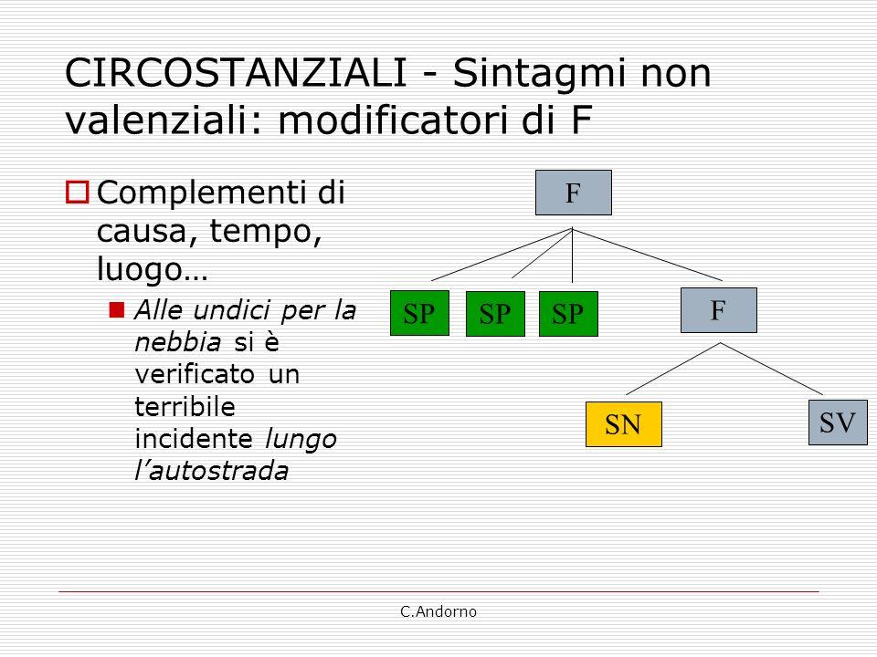 C.Andorno CIRCOSTANZIALI - Sintagmi non valenziali: modificatori di F Complementi di causa, tempo, luogo… Alle undici per la nebbia si è verificato un