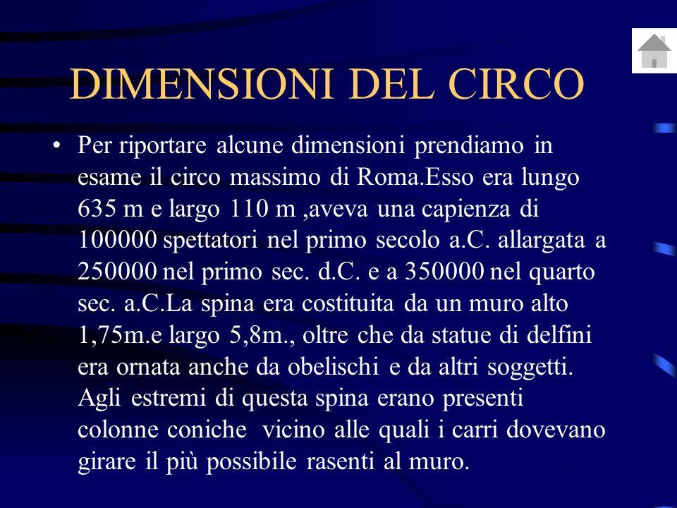 Per riportare alcune dimensioni prendiamo in esame il circo massimo di Roma.Esso era lungo 635 m e largo 110 m,aveva una capienza di 100000 spettatori nel primo secolo a.C.