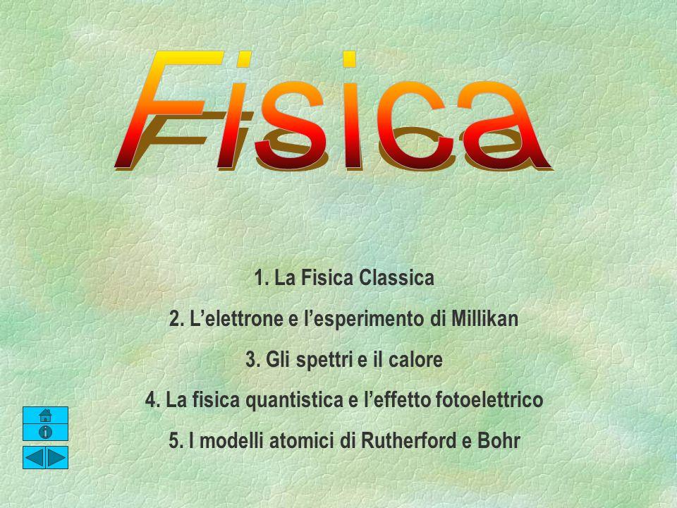 1. La Fisica Classica 2. Lelettrone e lesperimento di Millikan 3.