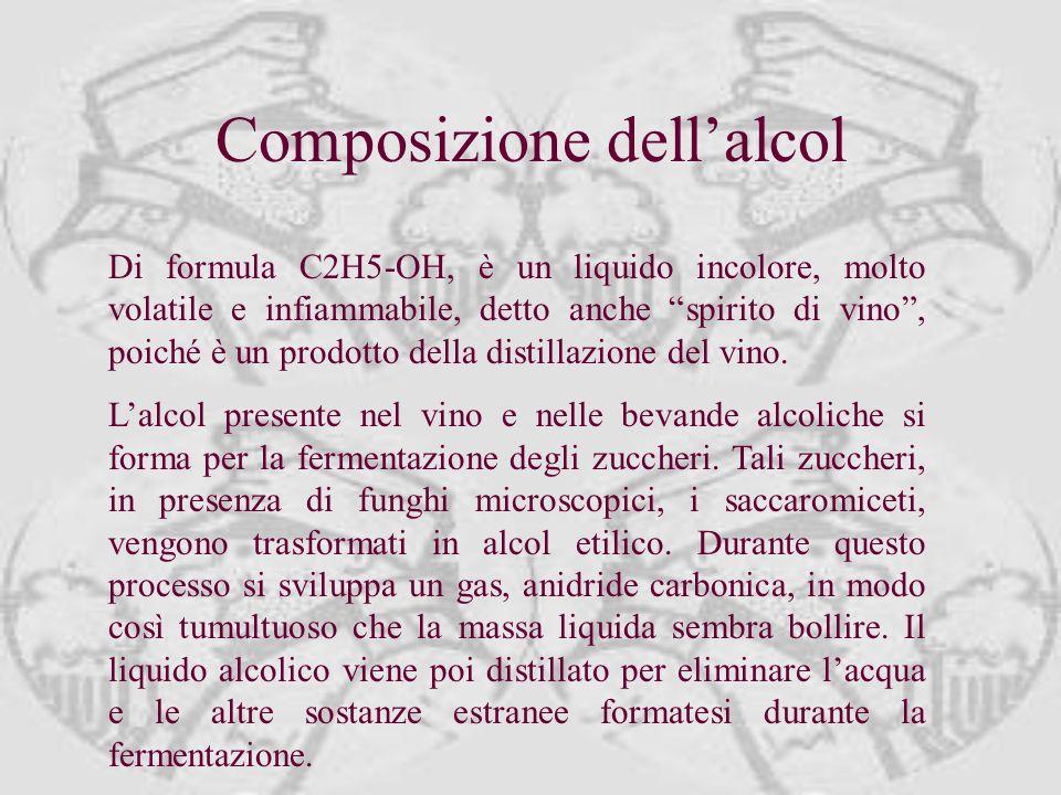 Composizione chimica dellalcol La malattia alcolismo Patologie legate allalcolismo: -Al fegatoAl fegato -Allapparato cardiocircolatorioAllapparato car