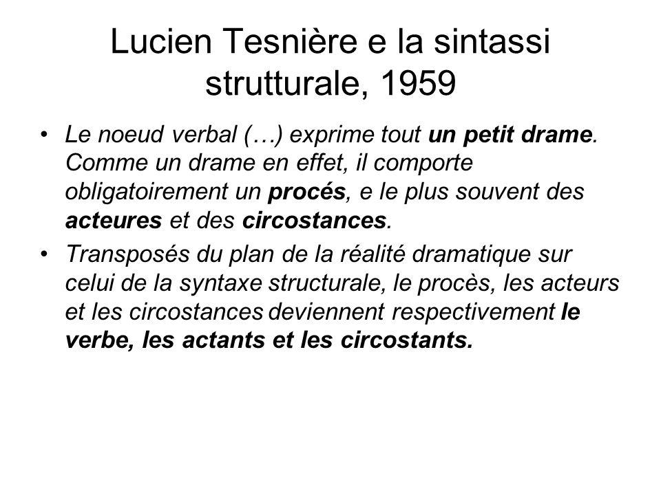 Lucien Tesnière e la sintassi strutturale, 1959 Le noeud verbal (…) exprime tout un petit drame. Comme un drame en effet, il comporte obligatoirement