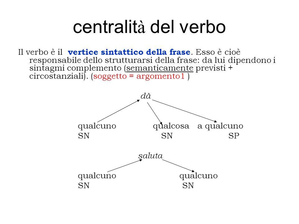 centralit à del verbo Il verbo è il vertice sintattico della frase. Esso è cioè responsabile dello strutturarsi della frase: da lui dipendono i sintag