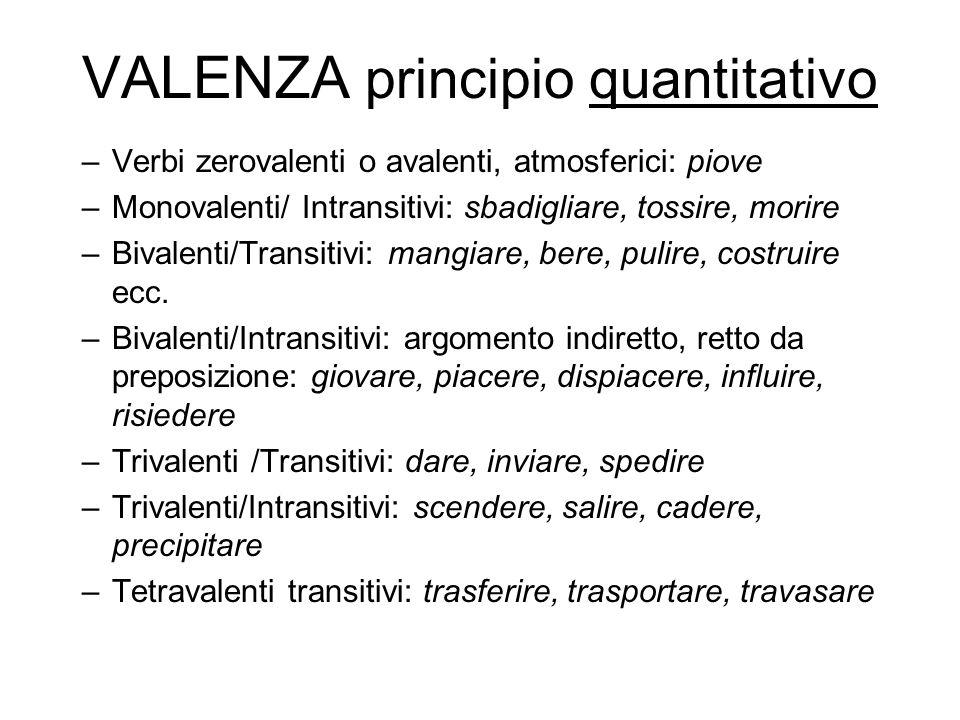 VALENZA principio quantitativo –Verbi zerovalenti o avalenti, atmosferici: piove –Monovalenti/ Intransitivi: sbadigliare, tossire, morire –Bivalenti/T