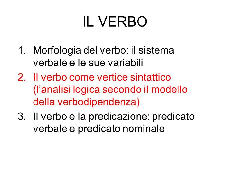 IL VERBO 1.Morfologia del verbo: il sistema verbale e le sue variabili 2.Il verbo come vertice sintattico (lanalisi logica secondo il modello della ve