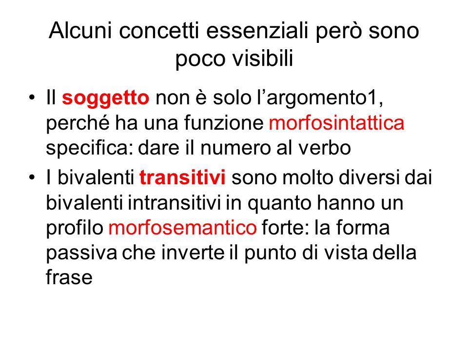 Alcuni concetti essenziali però sono poco visibili Il soggetto non è solo largomento1, perché ha una funzione morfosintattica specifica: dare il numer