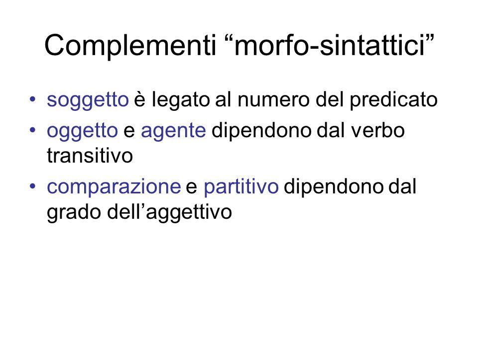 Complementi morfo-sintattici soggetto è legato al numero del predicato oggetto e agente dipendono dal verbo transitivo comparazione e partitivo dipend