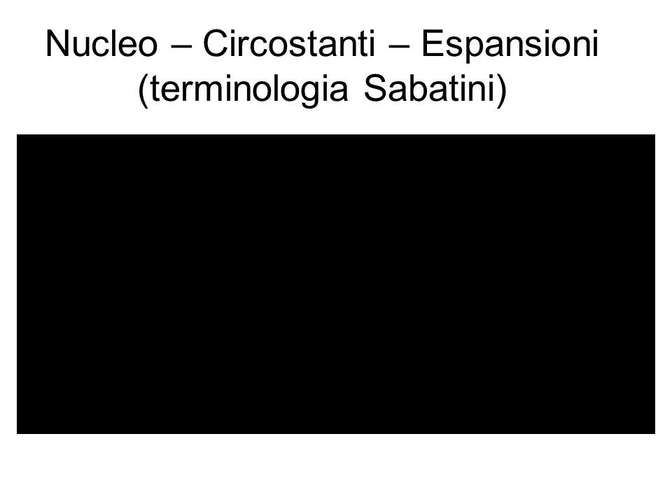Nucleo – Circostanti – Espansioni (terminologia Sabatini)