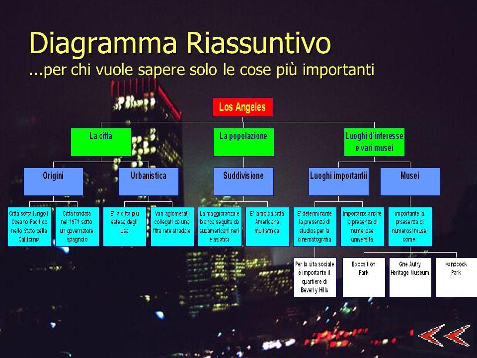 Diagramma Riassuntivo...per chi vuole sapere solo le cose più importanti