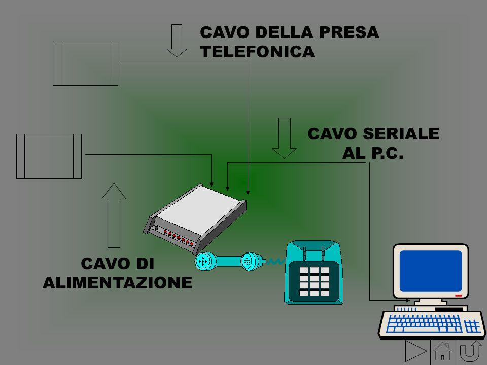 CAVO DELLA PRESA TELEFONICA CAVO DI ALIMENTAZIONE CAVO SERIALE AL P.C.