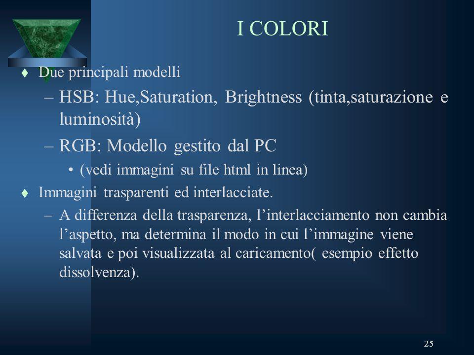 25 I COLORI t Due principali modelli –HSB: Hue,Saturation, Brightness (tinta,saturazione e luminosità) –RGB: Modello gestito dal PC (vedi immagini su file html in linea) t Immagini trasparenti ed interlacciate.