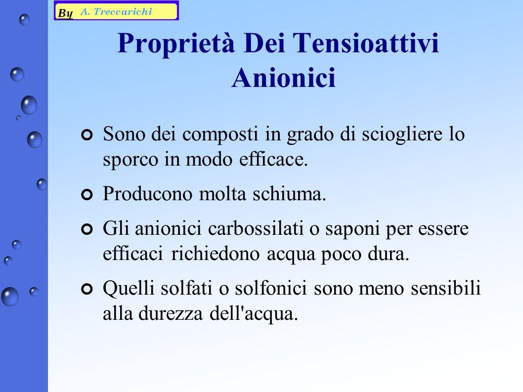 Proprietà Dei Tensioattivi Anionici ¢ Sono dei composti in grado di sciogliere lo sporco in modo efficace.