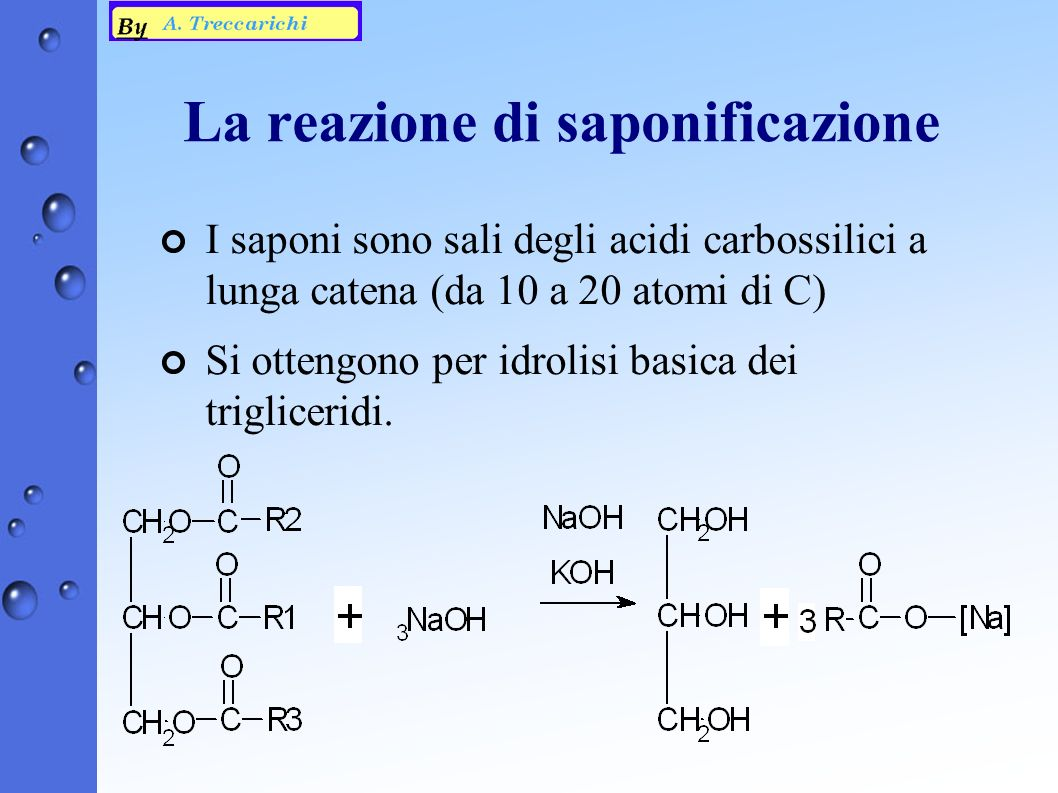La reazione di saponificazione ¢ I saponi sono sali degli acidi carbossilici a lunga catena (da 10 a 20 atomi di C) ¢ Si ottengono per idrolisi basica dei trigliceridi.