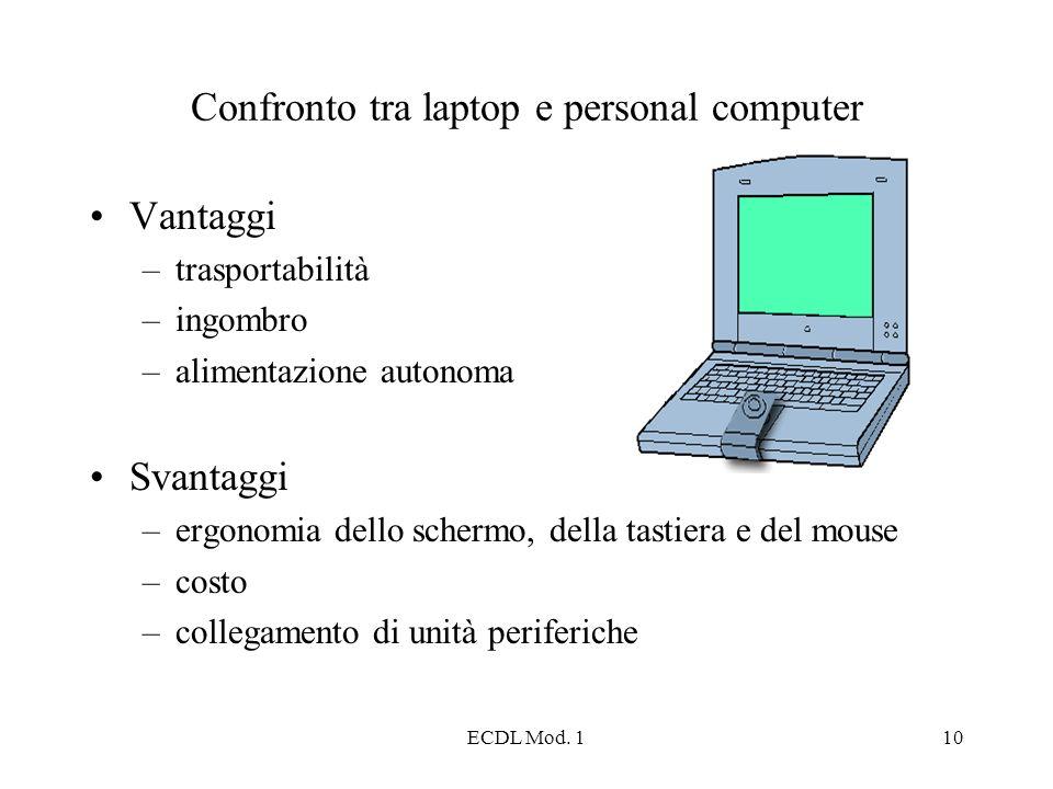 ECDL Mod. 110 Confronto tra laptop e personal computer Vantaggi –trasportabilità –ingombro –alimentazione autonoma Svantaggi –ergonomia dello schermo,