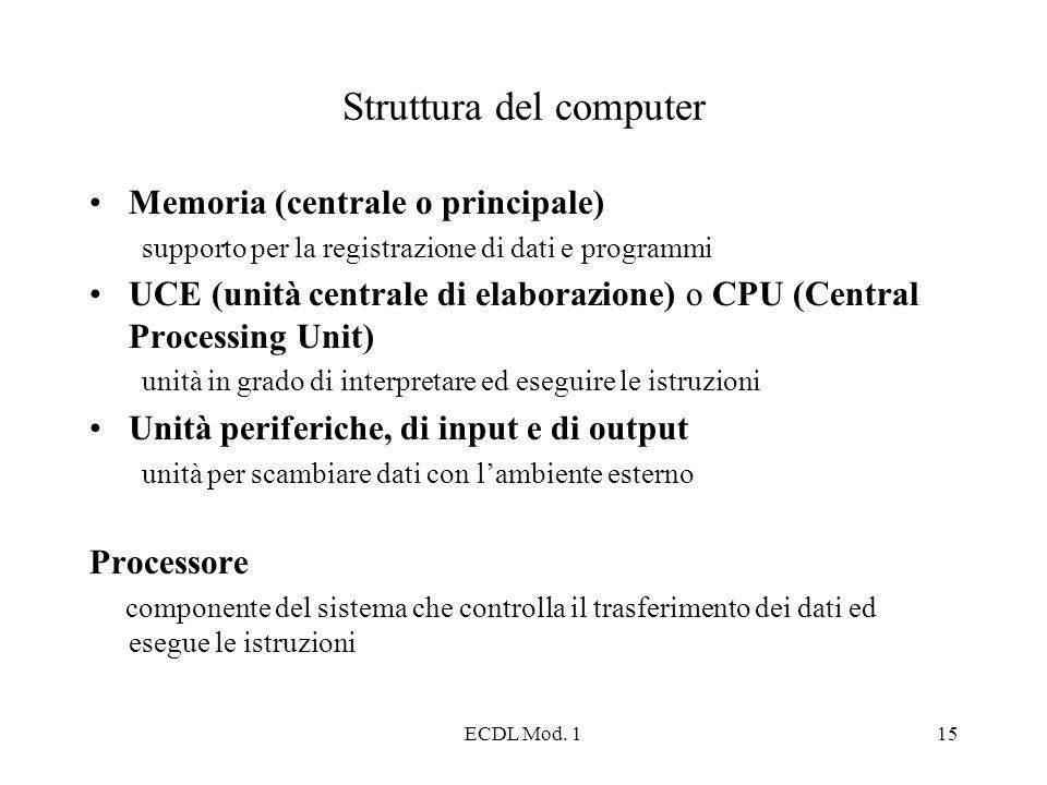 ECDL Mod. 115 Struttura del computer Memoria (centrale o principale) supporto per la registrazione di dati e programmi UCE (unità centrale di elaboraz