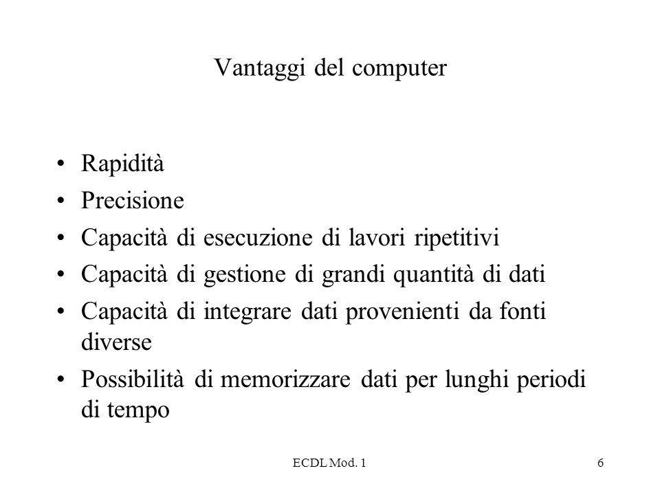 ECDL Mod. 16 Vantaggi del computer Rapidità Precisione Capacità di esecuzione di lavori ripetitivi Capacità di gestione di grandi quantità di dati Cap