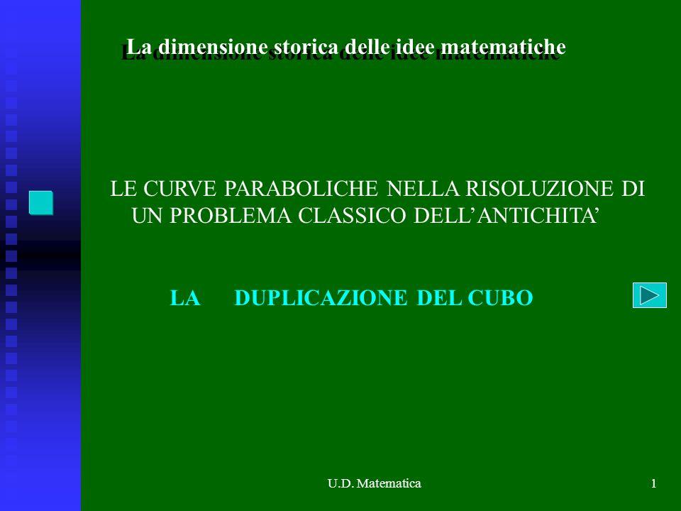 U.D. Matematica1 La dimensione storica delle idee matematiche LE CURVE PARABOLICHE NELLA RISOLUZIONE DI UN PROBLEMA CLASSICO DELLANTICHITA LA DUPLICAZ