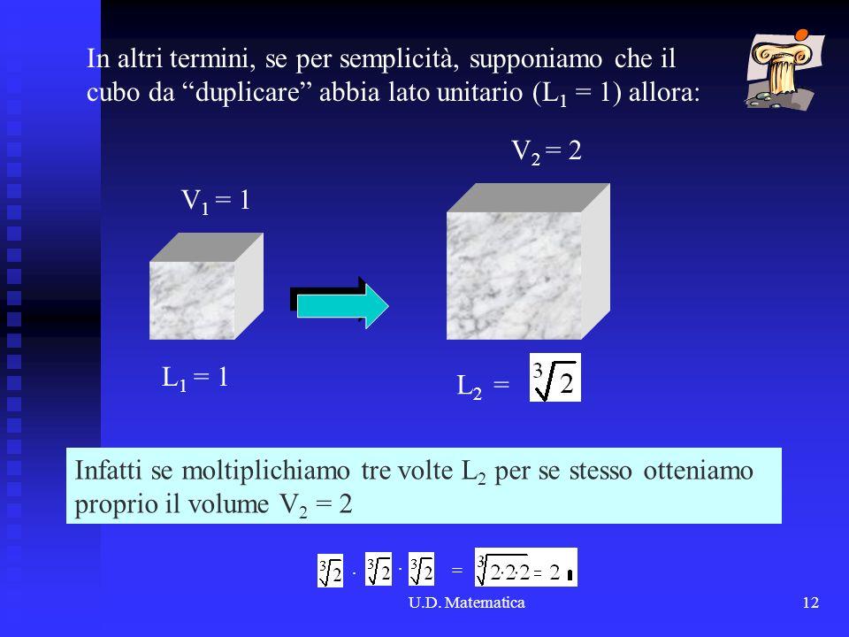 U.D. Matematica12 L 1 = 1 L2 =L2 = V 1 = 1 V 2 = 2 In altri termini, se per semplicità, supponiamo che il cubo da duplicare abbia lato unitario (L 1 =