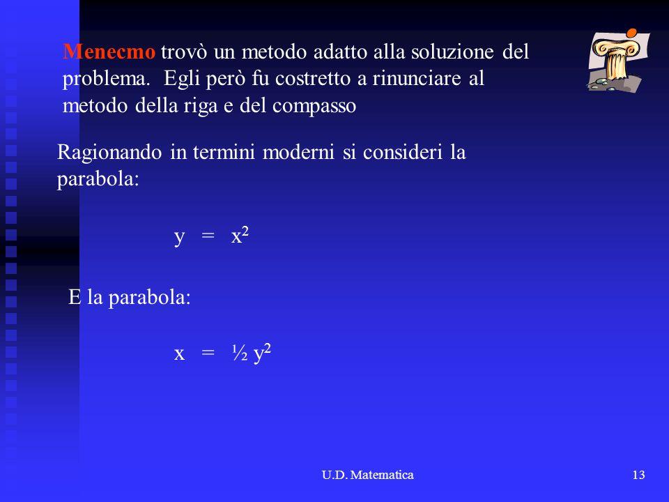 U.D. Matematica13 Menecmo trovò un metodo adatto alla soluzione del problema. Egli però fu costretto a rinunciare al metodo della riga e del compasso