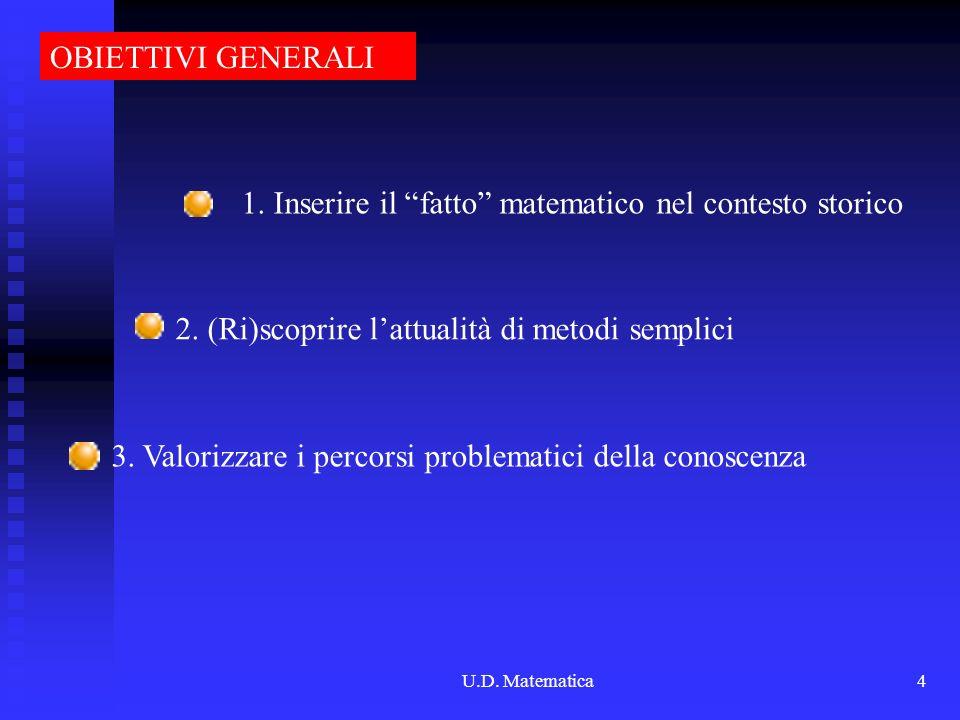 U.D. Matematica4 OBIETTIVI GENERALI 1. Inserire il fatto matematico nel contesto storico 2. (Ri)scoprire lattualità di metodi semplici 3. Valorizzare