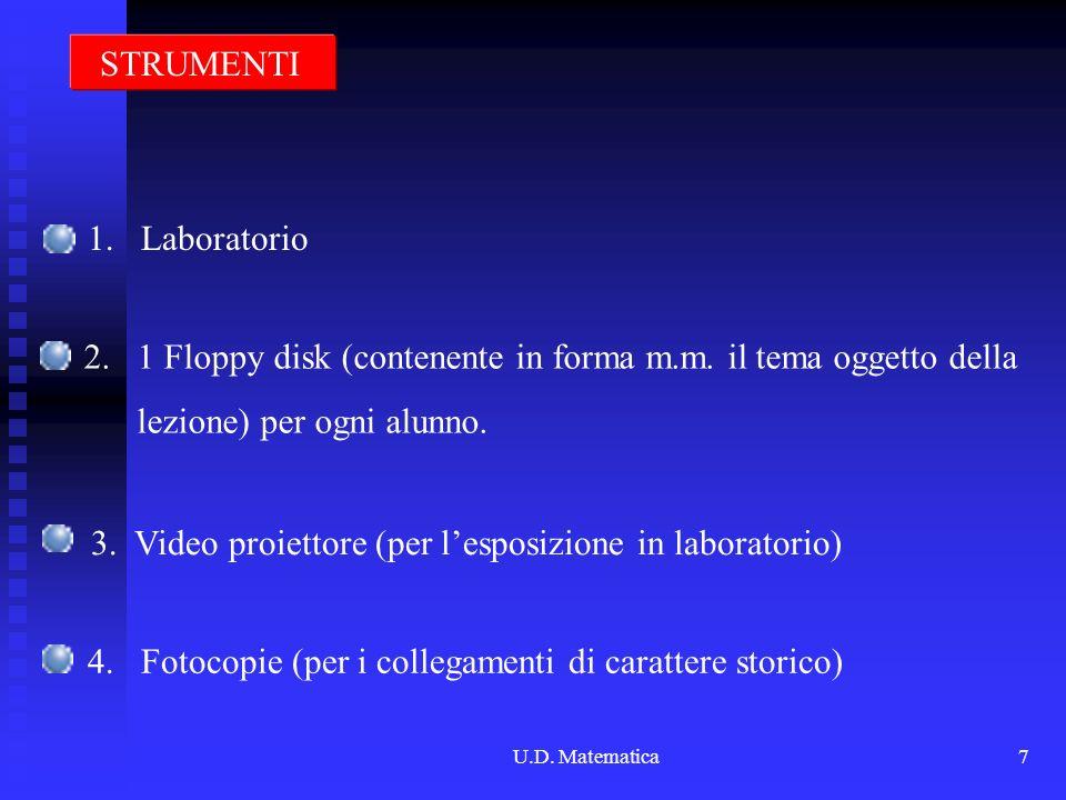 U.D. Matematica7 STRUMENTI 1. Laboratorio 2.1 Floppy disk (contenente in forma m.m. il tema oggetto della lezione) per ogni alunno. 3. Video proiettor
