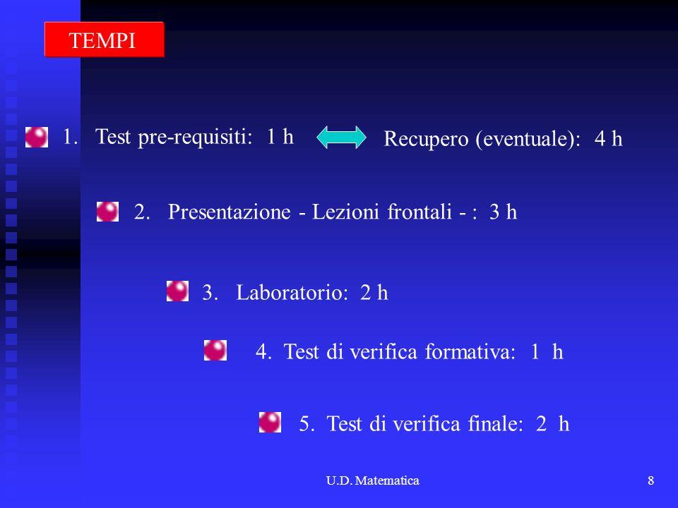 U.D. Matematica8 TEMPI 1. Test pre-requisiti: 1 h 2. Presentazione - Lezioni frontali - : 3 h 3. Laboratorio: 2 h 5. Test di verifica finale: 2 h Recu