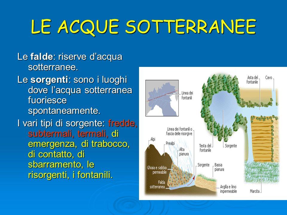 LE ACQUE SOTTERRANEE Le falde: riserve dacqua sotterranee. Le sorgenti: sono i luoghi dove lacqua sotterranea fuoriesce spontaneamente. I vari tipi di
