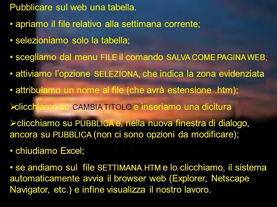Per la pubblicazione, cliccare sul pulsante PUBBLICA della finestra SALVA CON NOME; compare una finestra, per le opzioni: ELEMENTO DA PUBBLICARE, docu