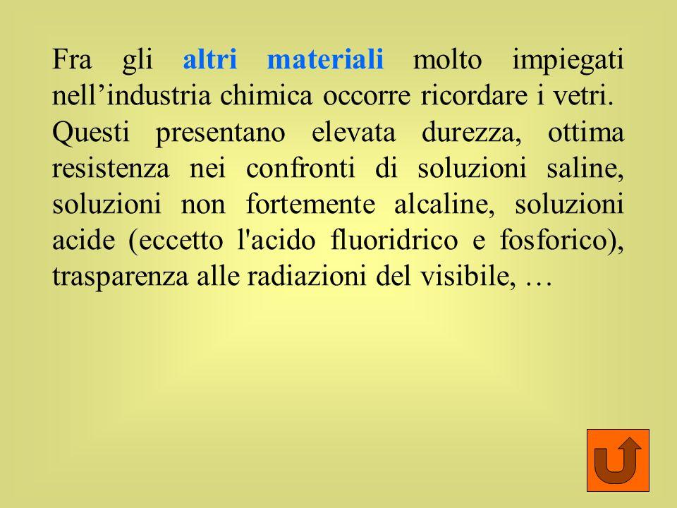 Altri materiali molto impiegati nellindustria chimica sono i cosiddetti materiali ceramici come ad esempio: laterizi, terrecotte, mattoni refrattari a