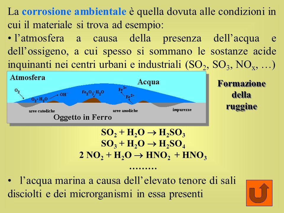 La corrosione biochimica è quella dovuta allazione diretta o indiretta dei microrganismi. La corrosione biochimica può essere dovuta a diversi fattori