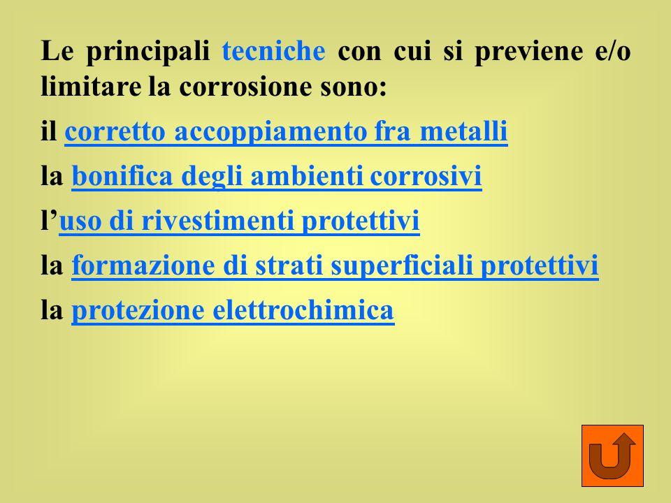 La corrosione ambientale è quella dovuta alle condizioni in cui il materiale si trova ad esempio: latmosfera a causa della presenza dellacqua e dellos