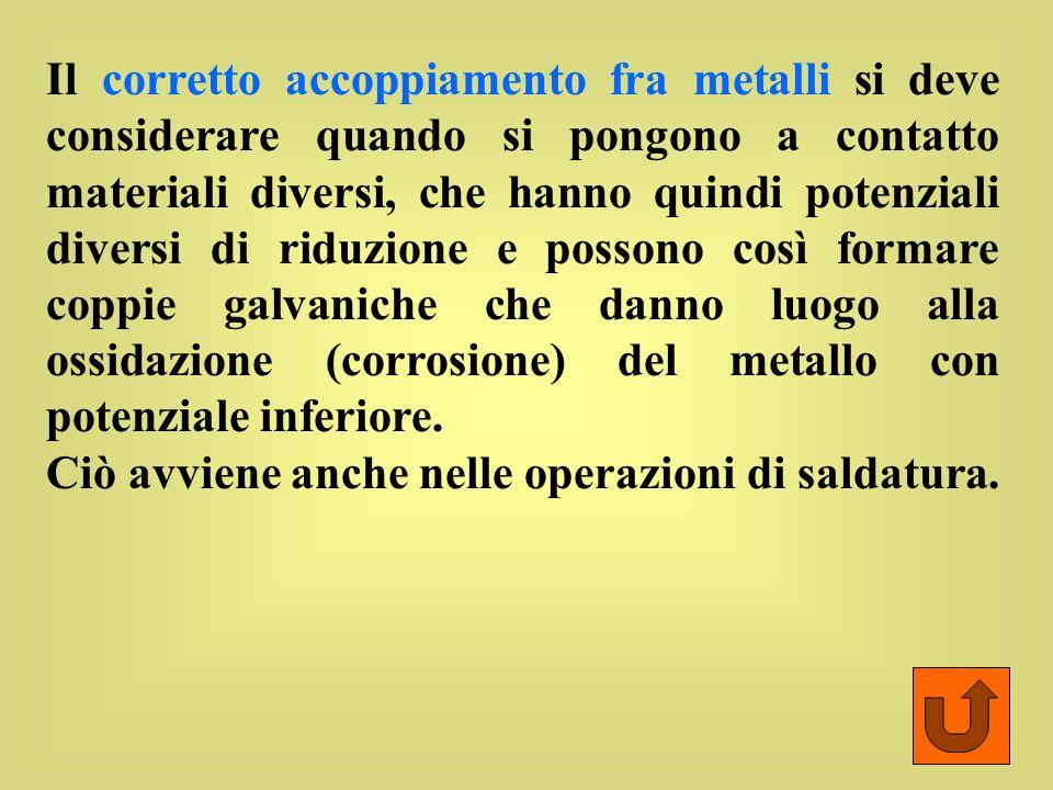 Le principali tecniche con cui si previene e/o limitare la corrosione sono: il corretto accoppiamento fra metallicorretto accoppiamento fra metalli la