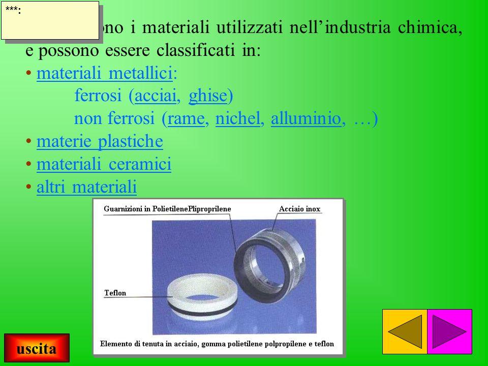 Ricordiamo alcune delle caratteristiche principali dei materiali: ***: uscita la resistenza meccanica: essa indica la capacità di un materiale a resis