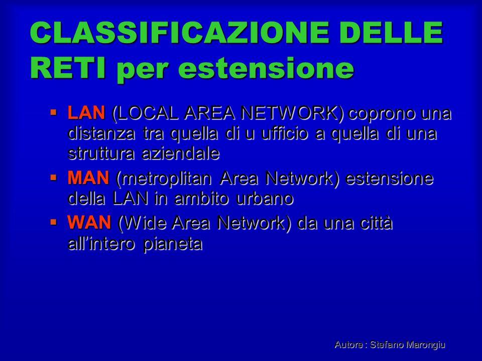 Autore : Stefano Marongiu CLASSIFICAZIONE DELLE RETI per estensione LAN (LOCAL AREA NETWORK) coprono una distanza tra quella di u ufficio a quella di