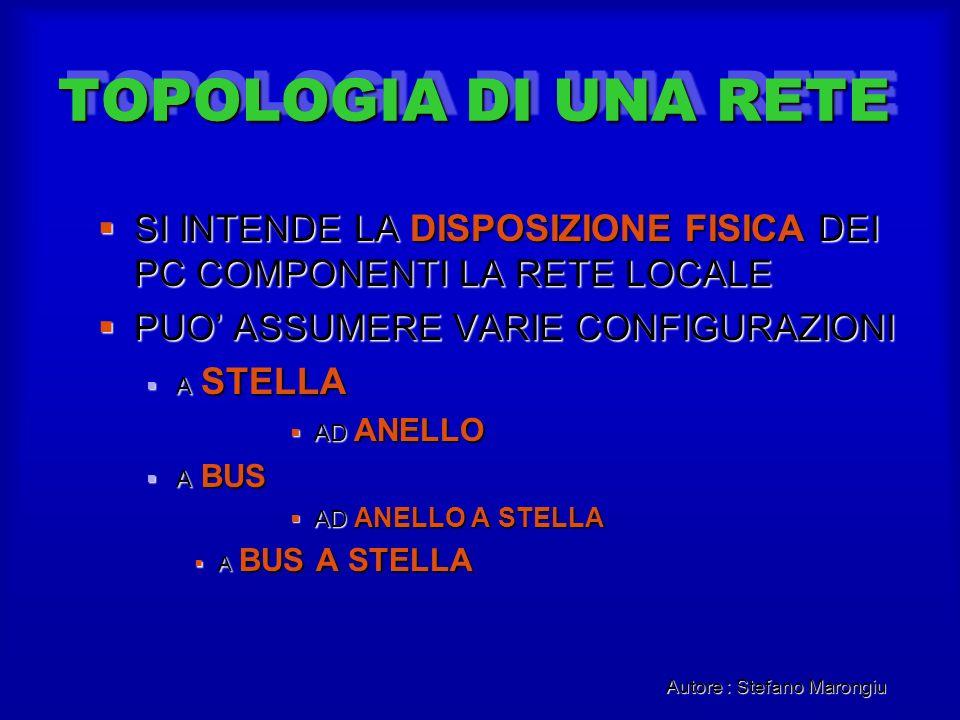 Autore : Stefano Marongiu TOPOLOGIA DI UNA RETE SI INTENDE LA DISPOSIZIONE FISICA DEI PC COMPONENTI LA RETE LOCALE SI INTENDE LA DISPOSIZIONE FISICA D