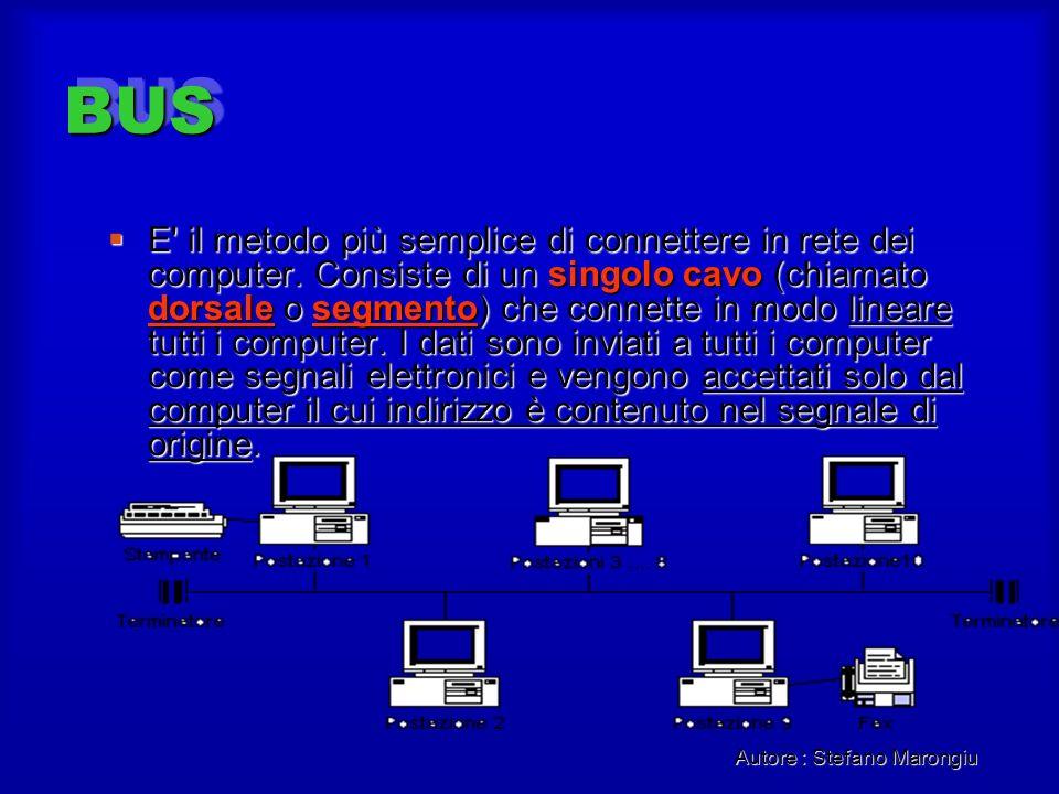 Autore : Stefano Marongiu BUSBUS E' il metodo più semplice di connettere in rete dei computer. Consiste di un singolo cavo (chiamato dorsale o segment