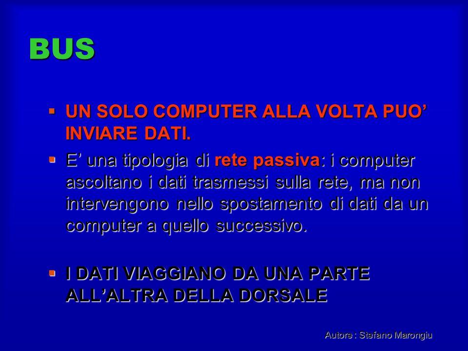 Autore : Stefano Marongiu BUS UN SOLO COMPUTER ALLA VOLTA PUO INVIARE DATI. UN SOLO COMPUTER ALLA VOLTA PUO INVIARE DATI. E una tipologia di rete pass