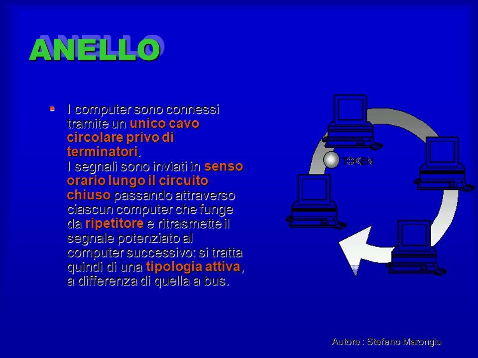 Autore : Stefano Marongiu ANELLOANELLO I computer sono connessi tramite un unico cavo circolare privo di terminatori. I segnali sono inviati in senso